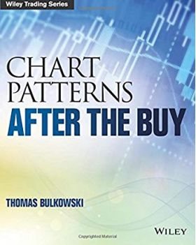 CHART PATTERNS : AFTER THE BUY